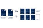 PDF-6000F identifiziert leere Seiten